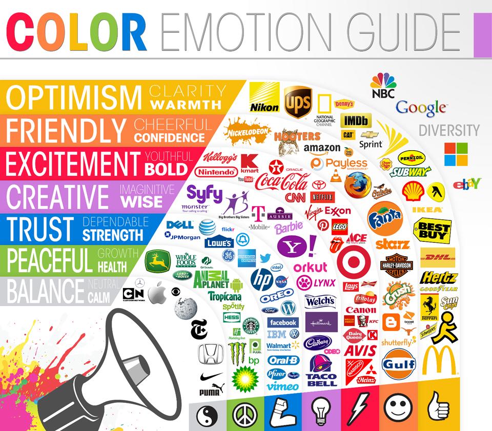 web chon font chữ màu sắc